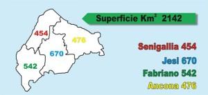 Superficie in km2
